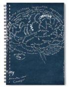 Brain Drawing On Chalkboard Spiral Notebook