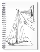 Camera Lucida For Microscopic Drawings Spiral Notebook