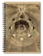 Celestial Map 1710b Spiral Notebook