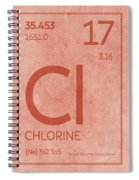 Chlorine Element Symbol Periodic Table Series 017 Spiral Notebook