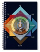 Four Elements, Ages, Humors, Seasons Spiral Notebook