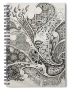 From The Right Spiral Notebook