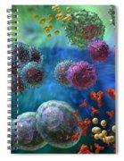 Immune Response Antibody 4 Spiral Notebook