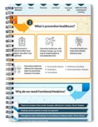 Know About Functional Medicine And Preventive Healthcare Infographic Spiral Notebook