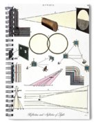 Light Optics, Reflection & Refraction Spiral Notebook