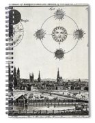 London With Eclipse Diagram, 1748 Spiral Notebook