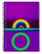 Magenta Sunset Spiral Notebook