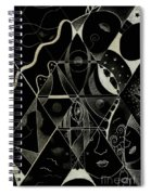 Making Points In Multiple Perspectives - An Inversion Spiral Notebook