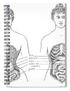 Medical Crimes Of The Corset, 1908 Spiral Notebook