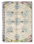 Moon With Epicycles Harmonia Spiral Notebook