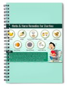 Natural Home Remedies For Diarrhea In Kids And Adults Spiral Notebook