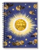 New York's New Solar System Vintage Poster 1898 Spiral Notebook
