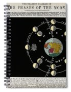 Phases Of The Moon, C. 1846 Spiral Notebook