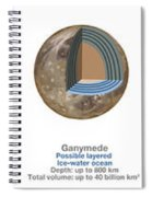 Planet Oceans Spiral Notebook
