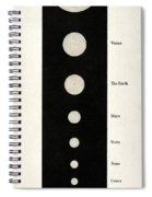 Relative Size Of Sun To Planets, 19th Spiral Notebook