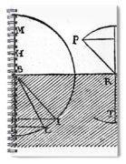 Sine Law Of Refraction, Descartes, 1637 Spiral Notebook