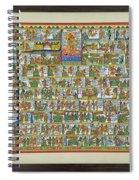 Sunder Kand- Ramayana Phad Spiral Notebook