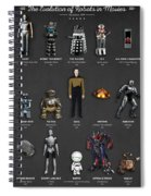 The Evolution Of Robots In Movies Spiral Notebook