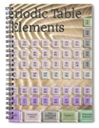 The Periodic Table Of Elements 1 Spiral Notebook
