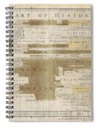 Timeline Map Of The Historic Empires Of The World - Chronographical Map - Historical Map Spiral Notebook