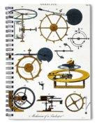 Types Of Clock Mechanism, 1810 Spiral Notebook