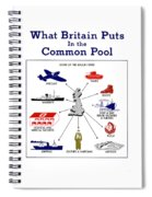 What Britain Puts In The Common Pool Spiral Notebook