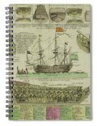 Man Of War Ship Diagram - German - 18th Century Spiral Notebook