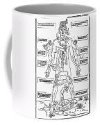 Bloodletting Chart, 1493 Coffee Mug