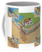 Geothermal Heat Pumps Coffee Mug