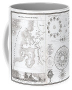 1838 Monin Map Or Physical Tableau And Astronomy Chart  Coffee Mug by Paul Fearn