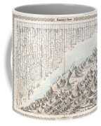 1855 Colton Map Or Chart Of The Worlds Mountains And Rivers Coffee Mug
