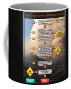 Diagnosing Wildland Firefighter Disease Coffee Mug