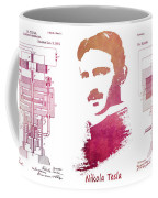 electric generator patent art Nikola Tesla Coffee Mug