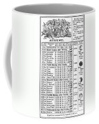 Family Almanac, 1874 Coffee Mug