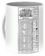 Family Almanac, 1874 Coffee Mug