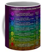 432hz Alchemical Chakra Zodiac Chart Coffee Mug by Derek Gedney