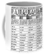 Baker's Price List, 1600 Coffee Mug