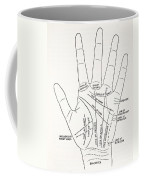 Basic Lines And Lesser Lines Of The Hand Coffee Mug