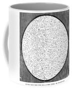 Butter, 1884 Coffee Mug