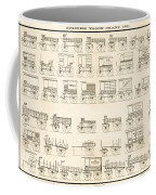 Commercial Wagons  1881 Coffee Mug