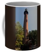 Currituck Beach Lighthouse Coffee Mug