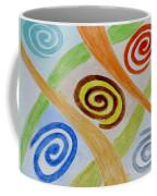 Five Forces Coffee Mug