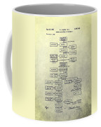 Nystatin Production Chemistry Patent Coffee Mug