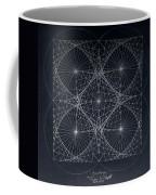 Plancks Blackhole Coffee Mug
