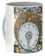 Ptolemaic Universe, 1493 Coffee Mug