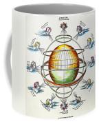 Ptolemaic Universe, 1525 Coffee Mug