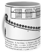 Revolutionay War Plan Coffee Mug
