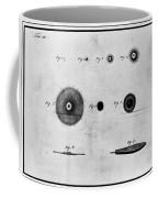 Smallpox Vaccination, 1801 Coffee Mug