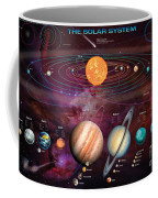 Solar System 1 Coffee Mug by Garry Walton