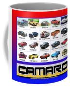 The Camaro Poster Coffee Mug